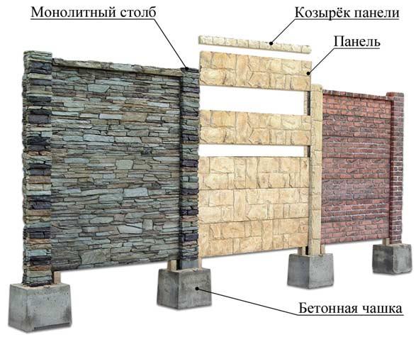 Конструкция секционных бетонных заборов-фото 1